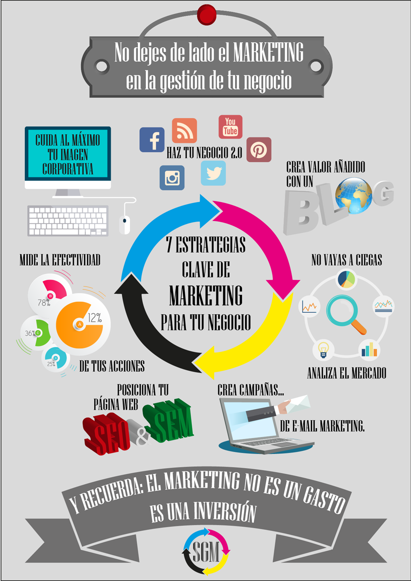infografía_7_estrategis_clave_de_marketing