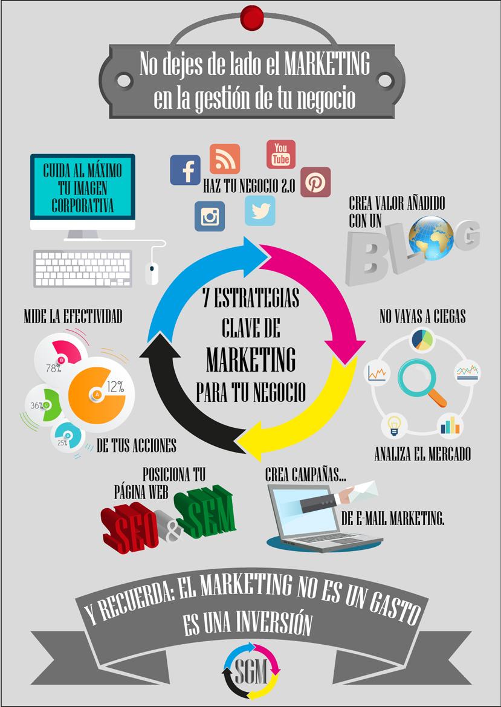 infografía_7_estrategis_clave_de_marketing