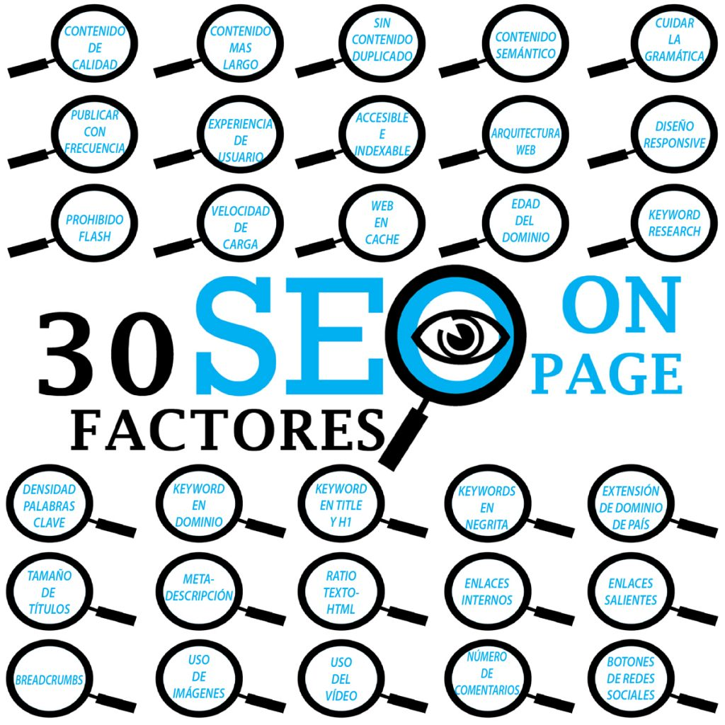 principales-factores-seo-on-page