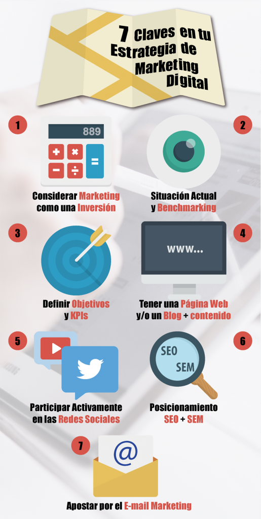 claves-marketing-digital