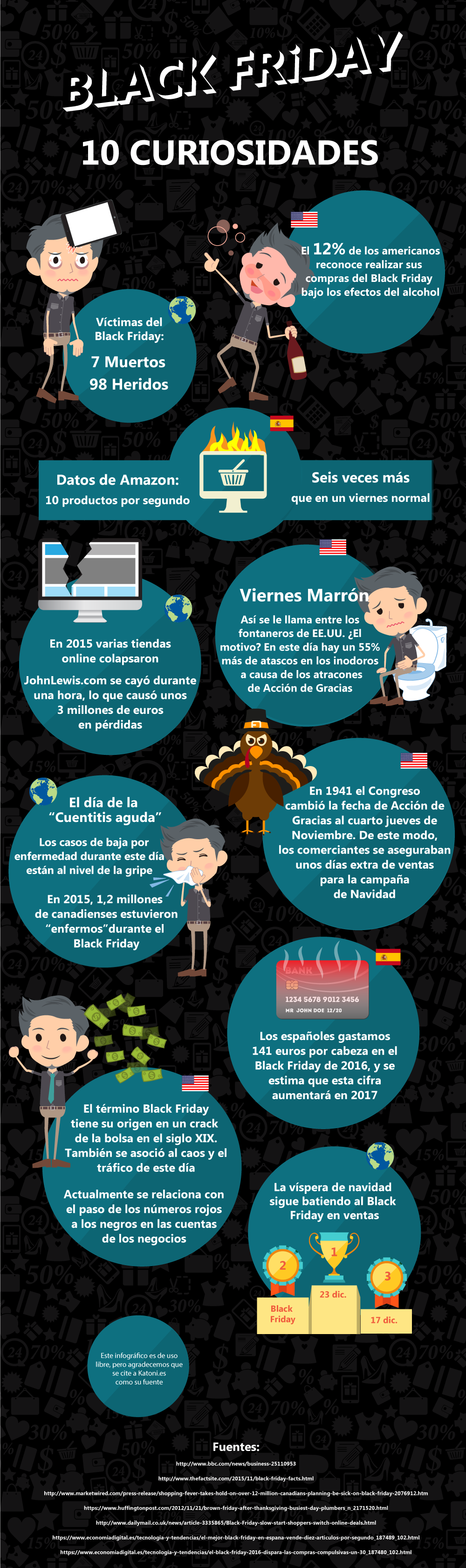 infografia-black-friday